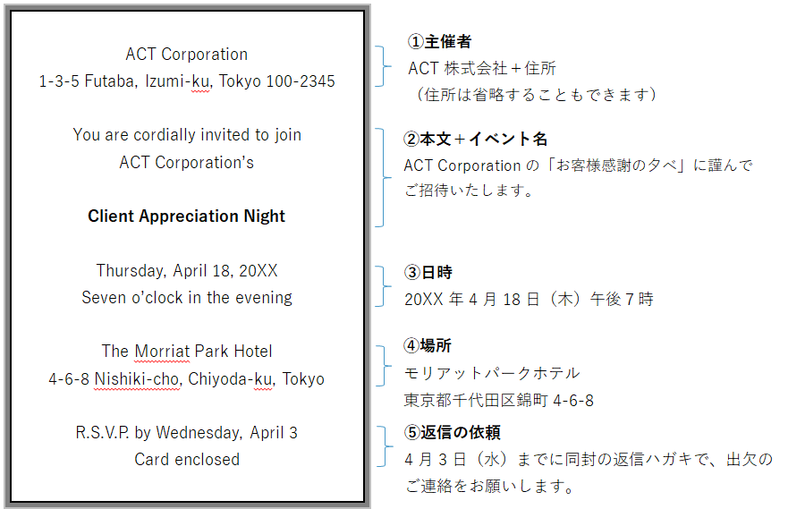 スケジュール 英語 例文